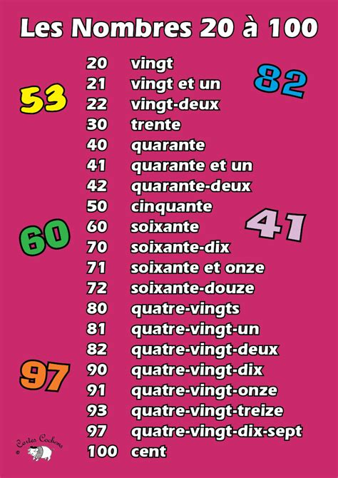 printable numbers 1 20 in french french number chart 1 100 car interior design