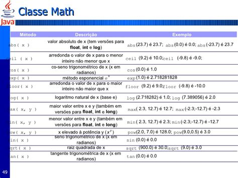 Java Math Ceil by Math Ceil In Java 28 Images Java Arithmetic Expression Stack Overflow Java Es6 Math
