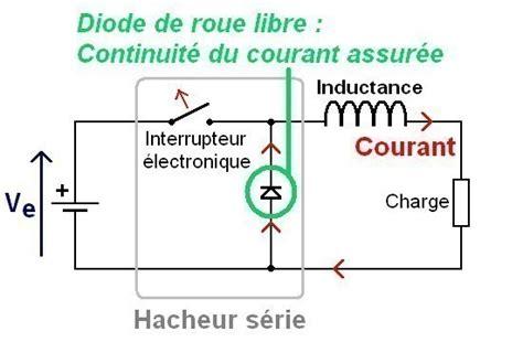 diode de roue libre 1n4007 diode de roue libre 1n4007 28 images la diode de roue libre 28 images la diode de roue libre