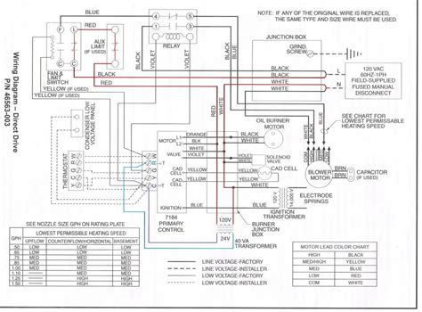 carrier heat wiring diagram thermostat ewiring