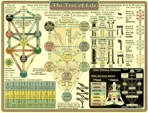 libro tarot of the hidden judaism and kabbalah 4 messianic symbols examined