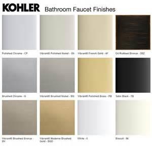 kohler colors kohler bathroom faucets build