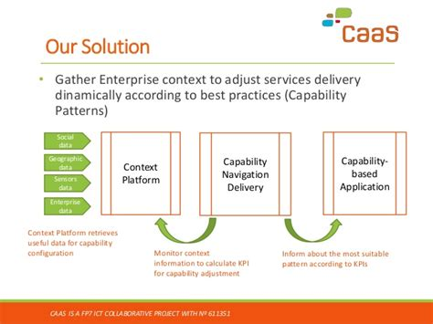 repository pattern best practices fp7 capability as a service caas