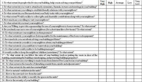 new home design questionnaire new home design questionnaire 28 images architecture