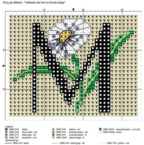 alfabeto dei fiori alfabeto dei fiori su fondo beige m punto de
