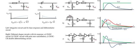 application of differentiator and integrator circuits applications of integrator and differentiator circuits 28 images integrator and