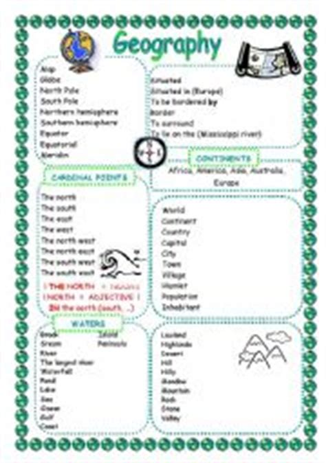 geography vocabulary basic geography vocabulary level