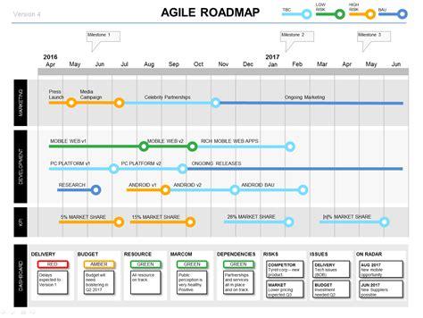 Powerpoint Agile Roadmap Template Własny Biznes Pinterest Project Timeline Template Gantt Agile Feature Template