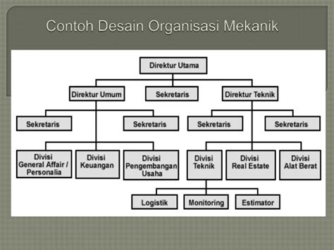 hubungan struktur dan desain organisasi kelompok 2 desain struktur organisasi