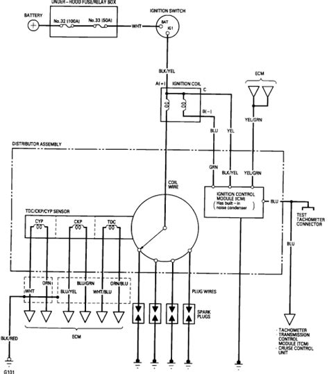 h23 distributor wiring diagram 28 images 2002 acura