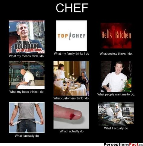 Chef Meme Generator - chef what people think i do what i really do