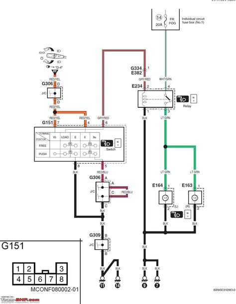 diy wiring harness ends wiring diagram
