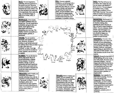 new year animal symbols the world s catalog of ideas