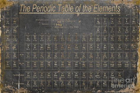 science visualized vintage periodic table wall chart
