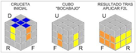 tutorial cubo rubik 3x3 metodo fridrich tutorial f2l pll y oll m 233 todo fridrich megapost info