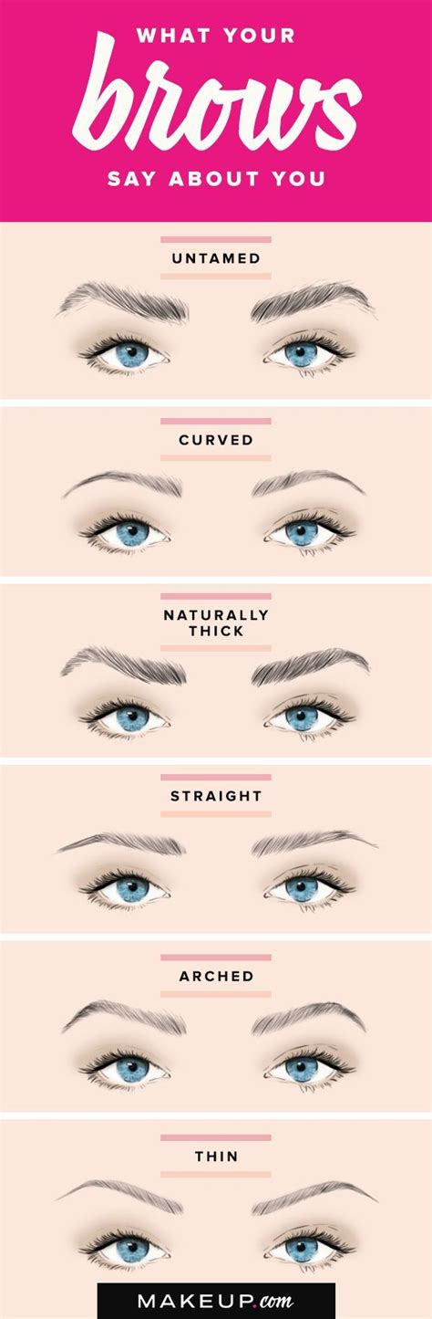 7 Tips To Shape Your Brows Like A Pro by 25 Best Ideas About Different Eyebrow Shapes On