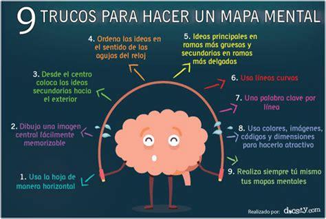 imagenes mentales en niños curiosidades sobre los mapas mentales 191 c 243 mo pueden ayudarte