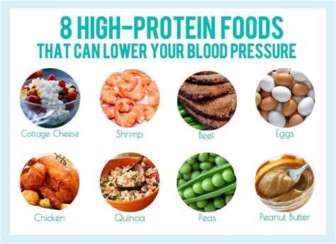 8 Foods That Will Lower Your Blood Pressure by Foods For Low Blood Pressure Weight Loss Vitamins