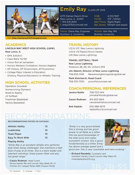 13 Emily S Softball Resume Softball Player Resume Template
