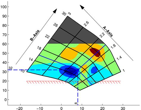 Plot Mat by The Carpetplot Class File Exchange Matlab Central