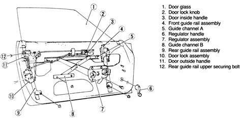 applied petroleum reservoir engineering solution manual 1988 acura integra instrument cluster 1995 acura legend engine replacement imageresizertool com