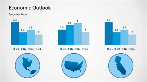 ppt templates for economics economic outlook powerpoint template slidemodel