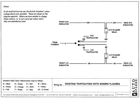 morris minor wiring diagram morris minor wiring diagram mini 1000 wiring diagram johnywheels
