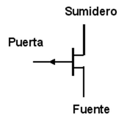 un transistor fet transistores de efecto co