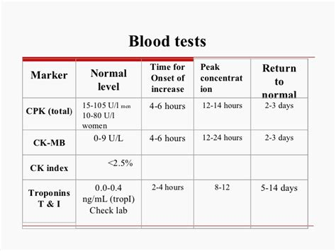 creatine in blood test blood test creatinine normal range 28 images