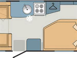 Small Kitchen Layouts Ideas buyer s guide caravan layouts in focus part 2 advice