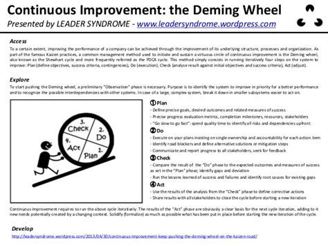 Mba Building Home Improvement Show by Continuous Improvement The Deming Wheel Pdca