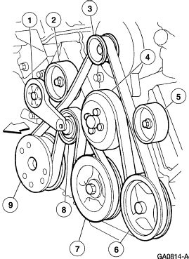 serpentine belt remove/replace - Ford Truck Enthusiasts Forums