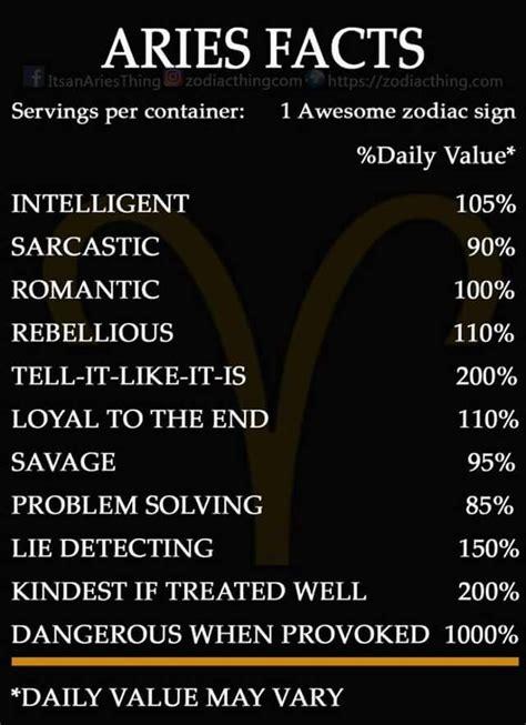 aries zodiac ideas best 25 zodiac signs aries ideas on