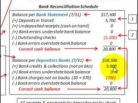 balance of estubria brobots book 3 books bank reconciliation statement reconcile both bank and