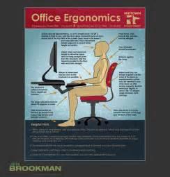 Office Desk Ergonomics Pin By Xavier Rivera Hern 225 Ndez On Fisioterapia