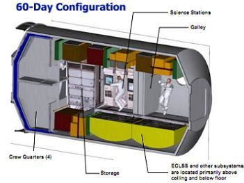 deep space habitat module concepts outlined for beo