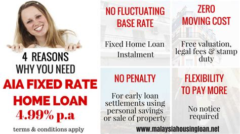 malaysia housing loan rate 4 reasons why you need aia fixed rate home loan malaysia