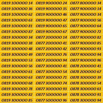 Nomor Cantik Xl Bebas 087813331133 jual nomor cantik kartu perdana xl bebas 12 digit seri panca tengah 00000 di lapak perdanasuper