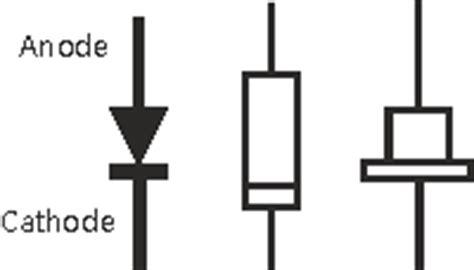 rectifier diode circuit symbol rectifier symbol