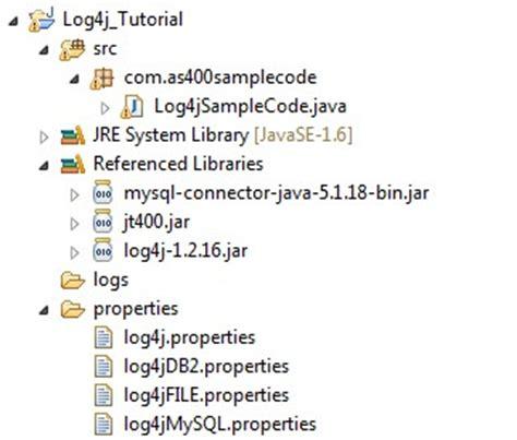 pattern java util logging java log4j tutorial for beginners