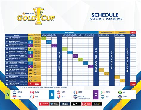 Concacaf Calendario Concacaf Unveils Gold Cup Matches At Qualcomm Kpbs