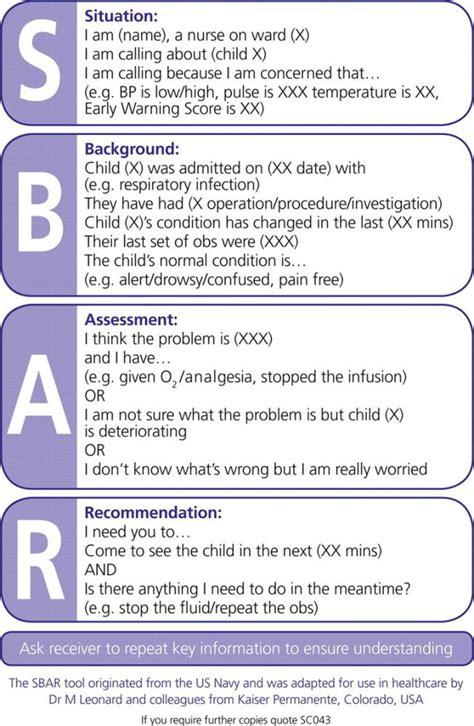 sbar template word what is sbar documentation nursessity