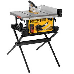 Lowes Portable Table Saw by Shop Dewalt 15 10 In Table Saw At Lowes