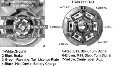 trailer wiring diagrams | offroaders.com