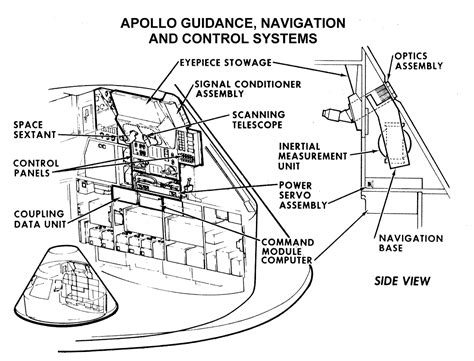 boat drawing program shuttle mir multimedia diagrams apollo