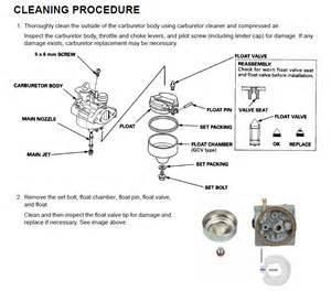 Honda Hrr2169vka Parts How To Clean A Honda Carburetor