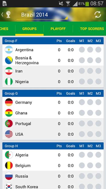 world cup scores live sofascore world cup 2014 live