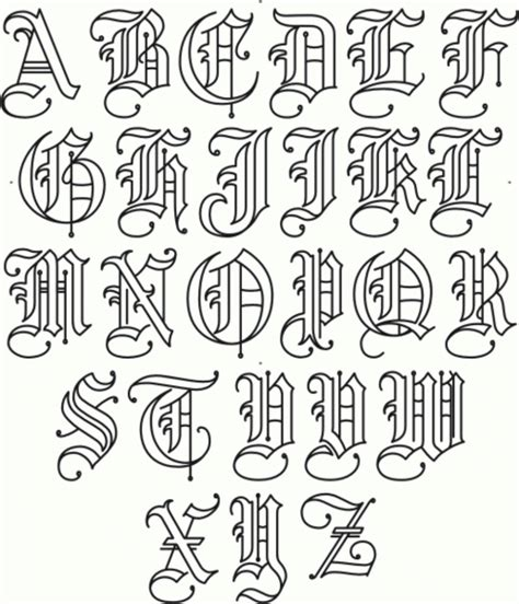 Letter Z Drawing by How To Draw Gangster Letters Www Pixshark Images