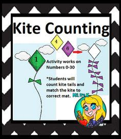 Letter Of Credit Kiting and kites and on