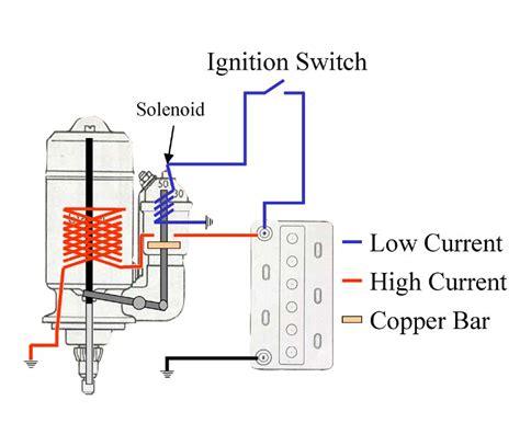 car starting circuit diagram circuit and schematics diagram